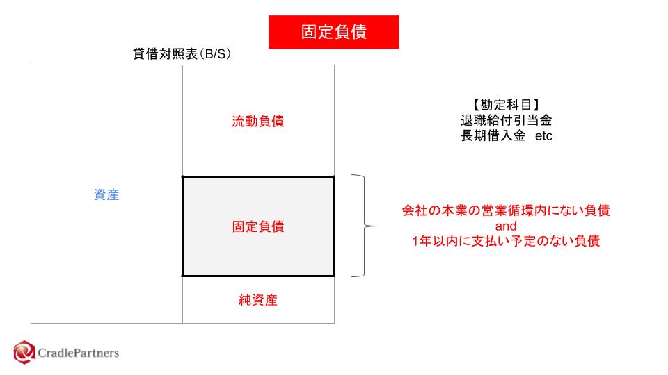 固定負債とは・意味 | 図解でわかる会計用語 | AND1税理士事務所|新大阪